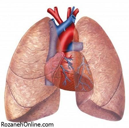 مهمترین نشانه های سرطان ریه