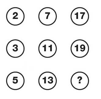 تست هوش اعداد و جدول برای تست میزان IQ