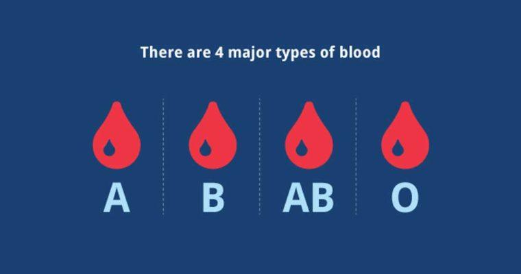 روانشناسی ویژگی های گروه خونی مختلف
